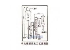 招单双效升膜式薄膜蒸发器代理商诚征:单双效升膜式薄膜蒸发器北方各省区代理商